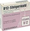 Cyanocobalamin - Steigerwald
