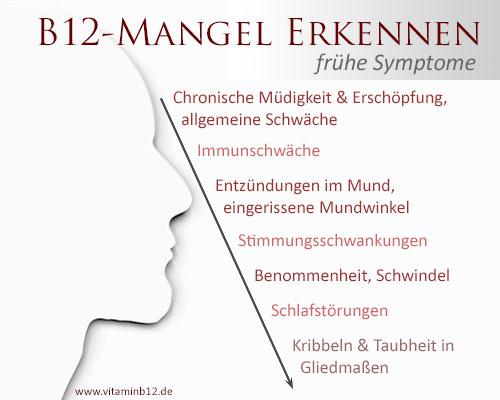 b12-mangel-erkennen